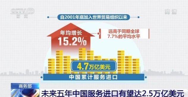 商务部扩大优质服务进口 未来五年中国服务进口有望达2.5万亿美元