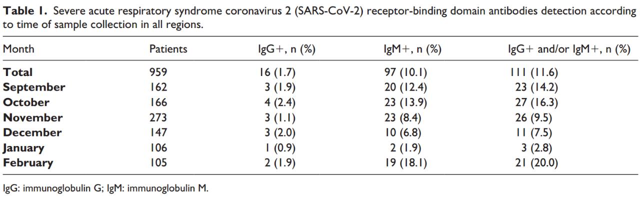 《肿瘤杂志》:意大利去年9月份可能就存在新冠病毒