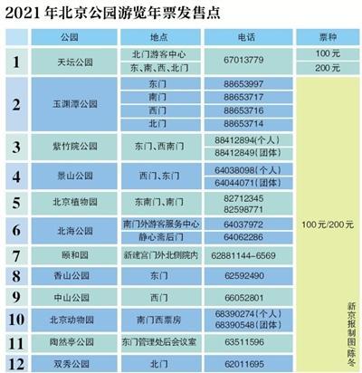 北京今起可购买公园游览年票