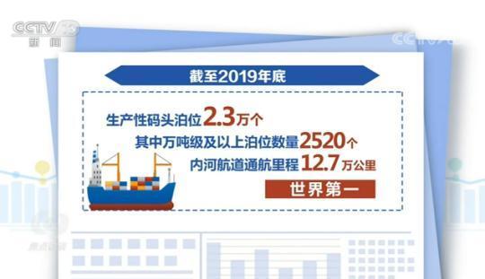 焦点访谈:2035年的中国交通是什么体验?安排得明明白白