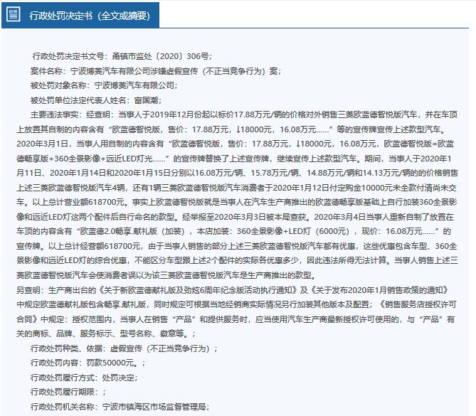 宁波博菱汽车有限公司涉嫌虚假宣传销售三菱欧蓝德被处罚