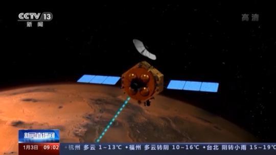 """天问一号飞行里程突破4亿千米 """"天问一号""""究竟要飞多远?"""
