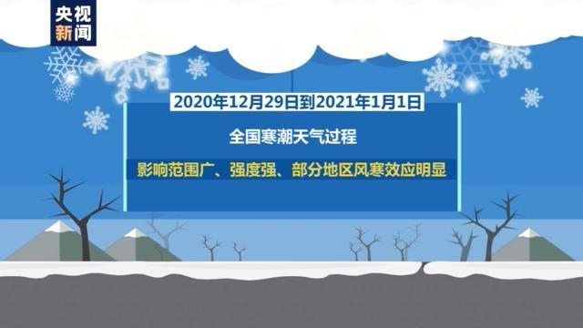"""全国平均气温零下4.4℃!今冬是不是""""冷冬""""?"""