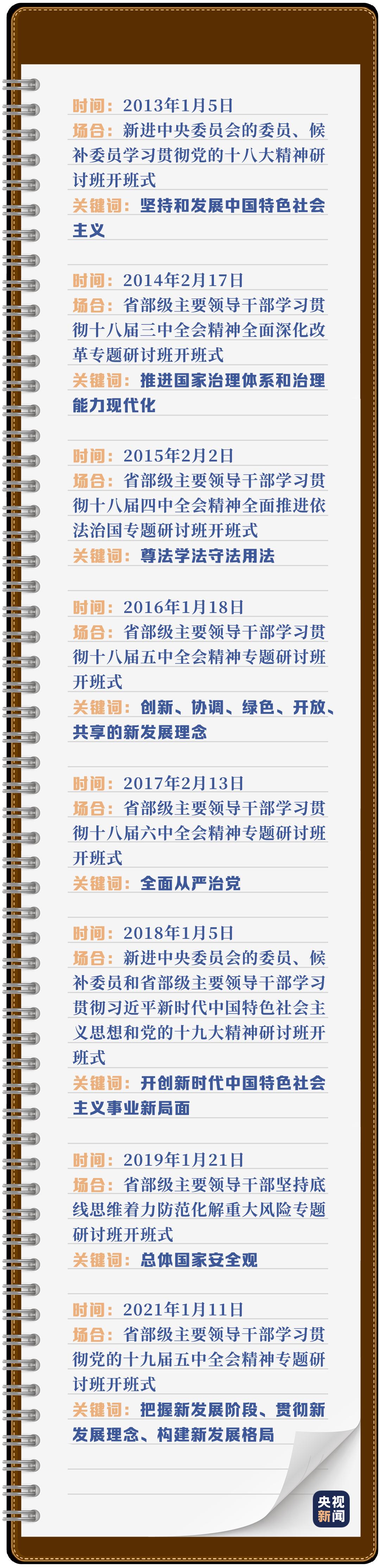 """8次""""新年第一课"""",总书记讲了啥?一起来做学习笔记"""