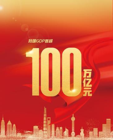 """中国经济亮""""硬核""""答卷 开局之年呈向荣之势"""