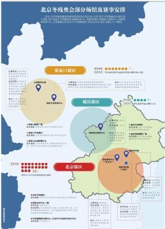 北京冬残奥会配置残奥高山滑雪等6大项 将发生78枚金牌