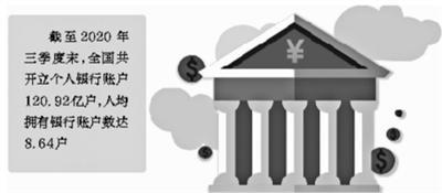 """多家银行清理""""睡眠账户"""" 长期不动户可能被银行清理"""