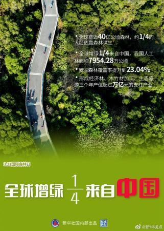 http://www.chinanews.com/cr/2021/0321/1355707925.jpg