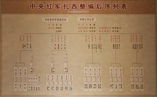 奋斗百年路 启航新征程丨扎西会议:推动中国革命走向胜利新阶段