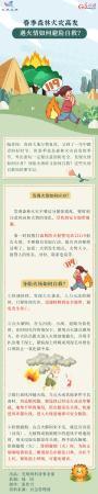 龚玥菲新金瓶梅电影应急科普| 春季森林火灾高发,发现火情如何应对?