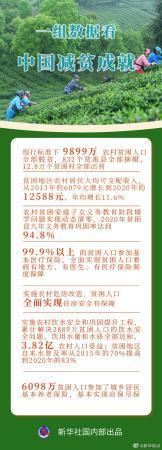 qvod成人影院一组数据看中国减贫成就