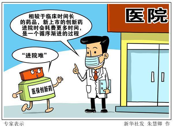 """医保创新药""""灵魂砍价""""后缘何""""进院难""""?"""