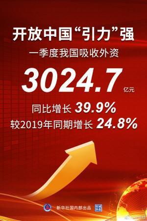 """同比增长近四成,开局季吸收外资""""涨""""势怎"""