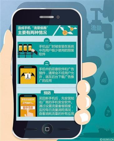 App总是自己突然启动 工信部表示将出台系列行业标准
