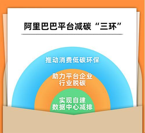 http://www.gddelang.cn/fangchan/167480.html