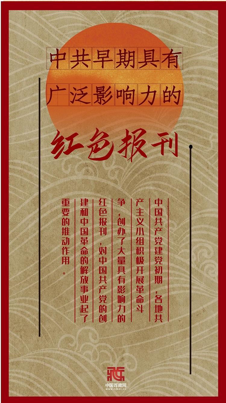 海报|中共早期具有广泛影响力的红色报刊