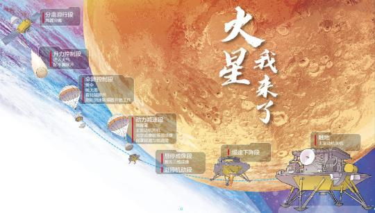 盛图娱乐平台官方:中国的星际探测实现从地月系到行星际跨越(图1)