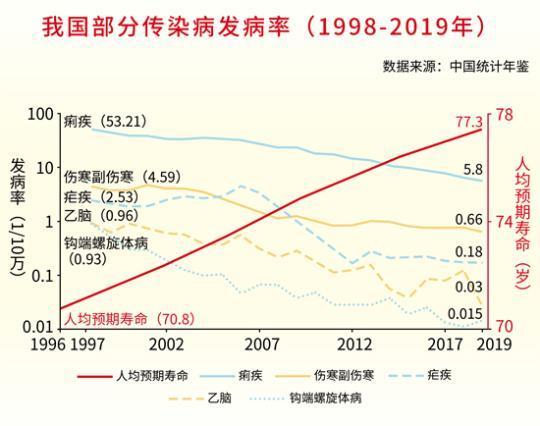 传染病医学史上的中国抗疫奇迹