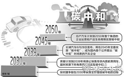 """加速碳中和 车企如何实现全产业链""""绿能""""?"""