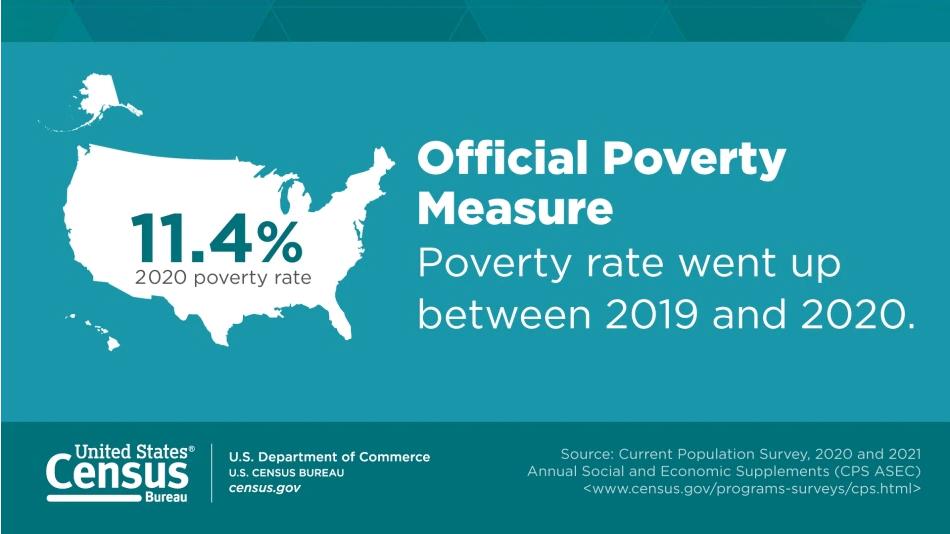 结构性问题成顽疾 美国贫富差距持续拉大