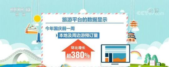 【国庆假期 消费市场活力涌动】数据亮眼 国庆假期服务消费增长迅猛