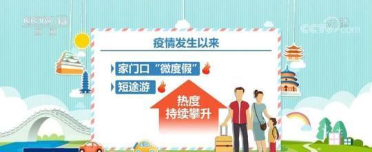 数据亮眼 国庆假期服务消费增长迅猛