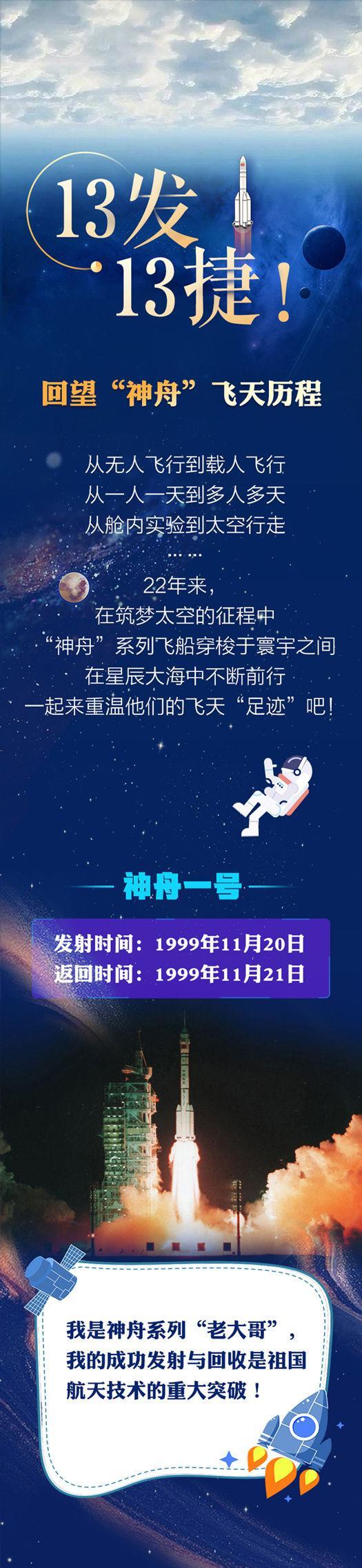"""13发13捷!回望""""神舟""""飞天历程"""