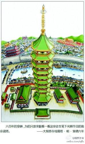 长江大桥手绘图