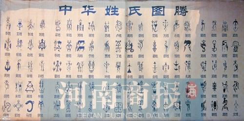 中华古姓来源于图腾崇拜图片