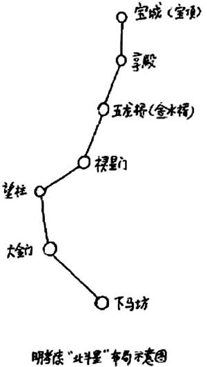 北斗 贯穿南京城另有玄机高清图片