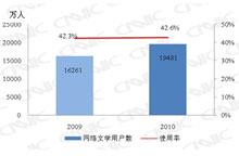 2009.12-2010.12网络文学用户对比