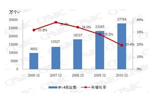 2006.12-2010.12中国IPv4地址资源变化情况