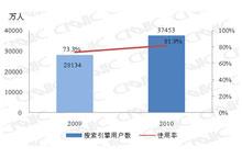 2009.12-2010.06搜索引擎用户对比