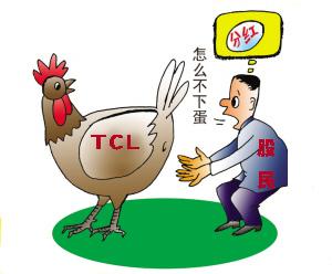迟到的高送转题材 看TCL走势得警示