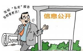 """乌龙年报失误的究竟是啥""""技术"""""""