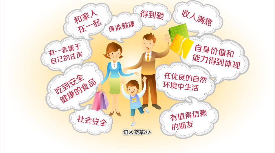 什么才是中国好生活