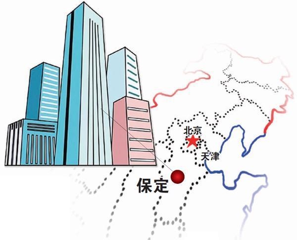 专家:环北京地区房价无高速上涨潜质 勿盲目投资