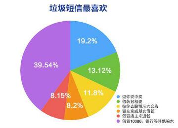 一张图看懂2014中国互联网安全报告