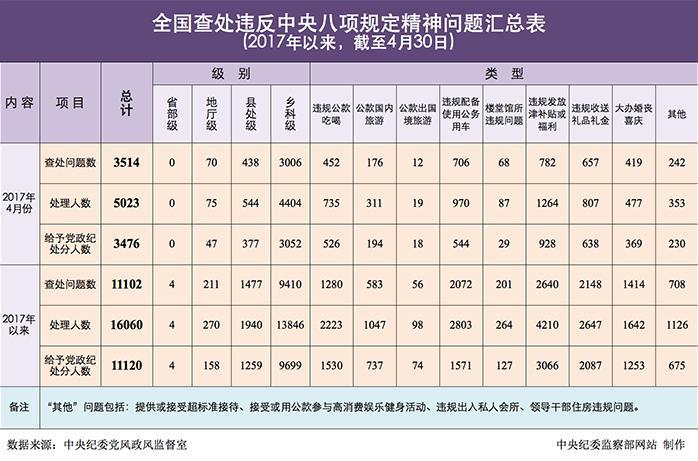 http://www.chinanews.com/fileftp/2017/05/2017-05-23/U242P4T47D39600F977DT20170523155223.jpg