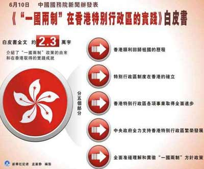 """《""""一国两制""""在香港特别行政区的实践》白皮书"""