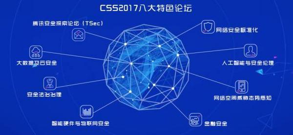 CSS2017齐聚全球安全领袖 洞悉国际安全前沿趋势