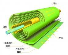 超低压选择性纳滤膜(DF)