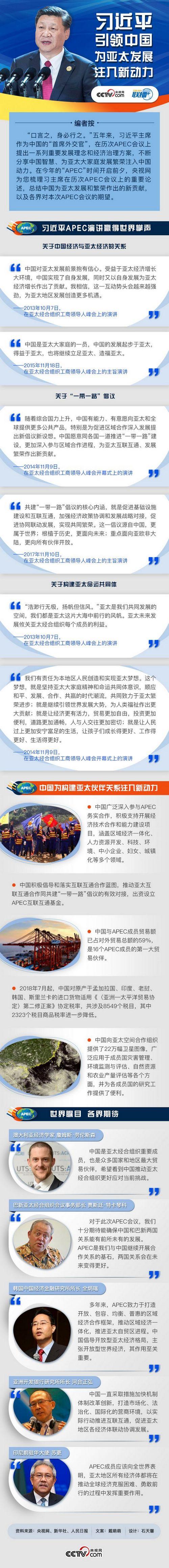 习近平引领中国为亚太发展注入新动力