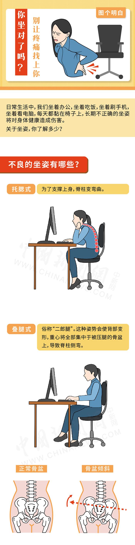 合肥助孕腰酸背痛、肩颈难受……你坐对了吗?