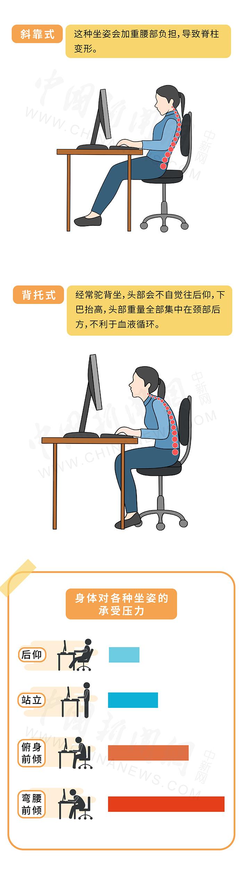 腰酸背痛、肩颈难受……你坐对了吗?