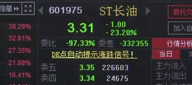 """""""重新上市第一股""""开盘跌34.8% 专家提醒"""