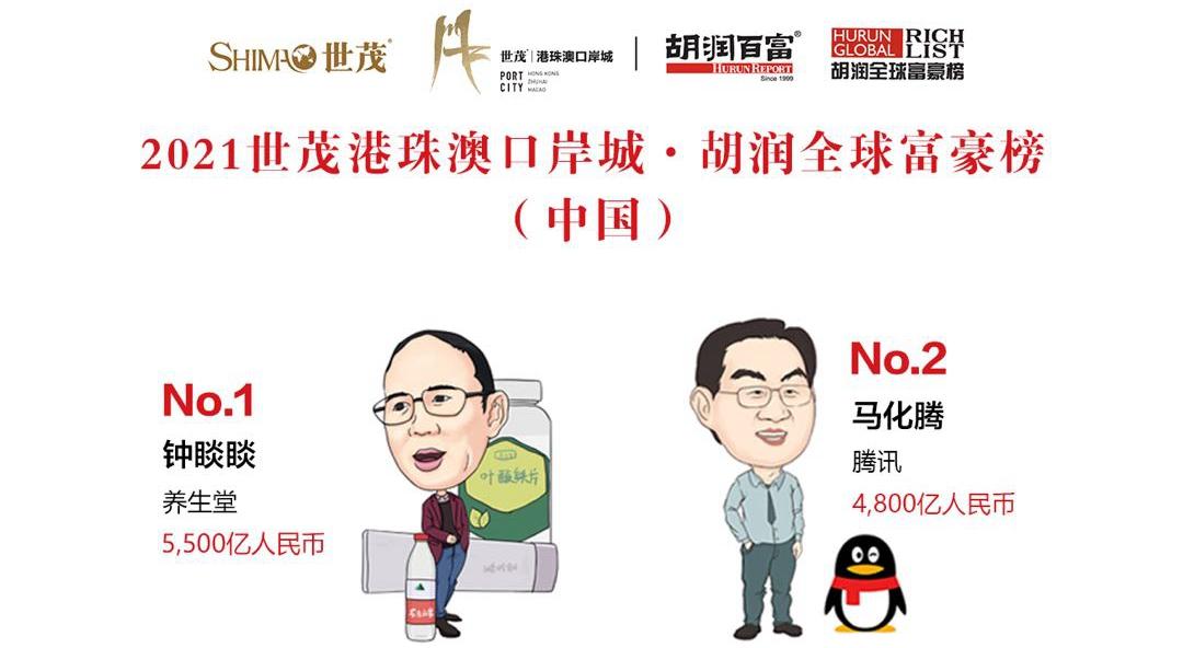 2021胡润全球富豪榜:钟睒睒问鼎亚洲首富