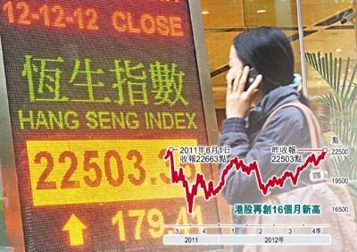 热钱流入不断推升股市港股创16月新高