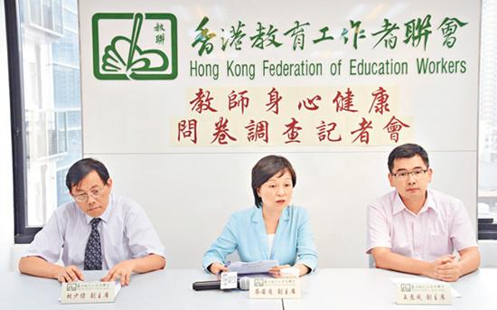 香港69%教师每周工时51小时以上较去年有改善