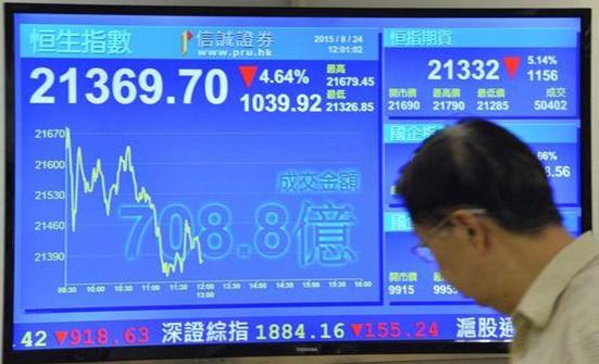 港股半日跌逾千点国企指数跌幅6.66%